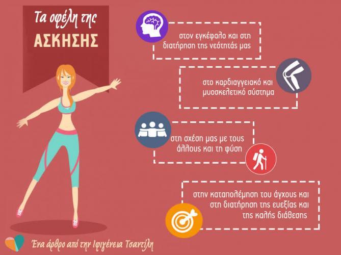 10 λόγοι να αρχίσουμε να γυμναζόμαστε τώρα!